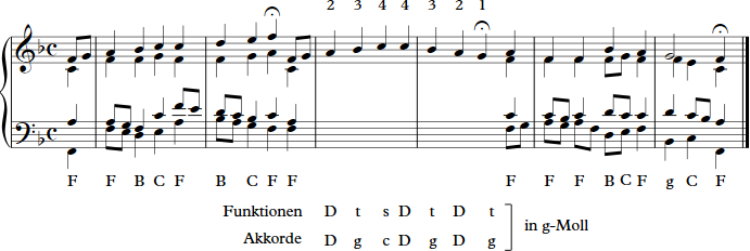 richtige akkorde für melodie