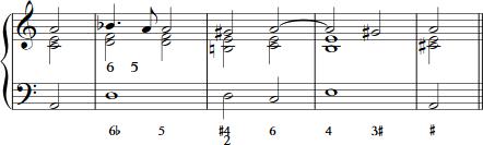 Neapolitaner Musik